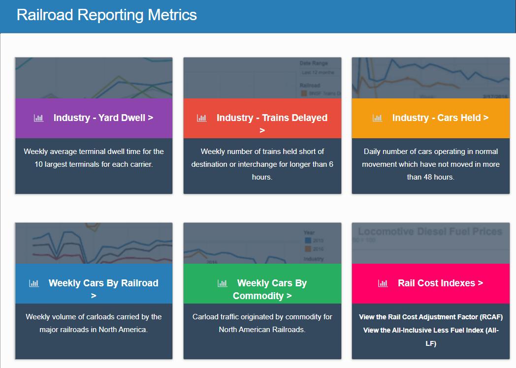 metrics on RSI website