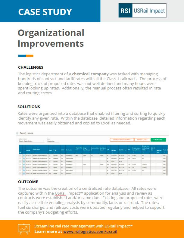 Organization Improvements Rsi Impact