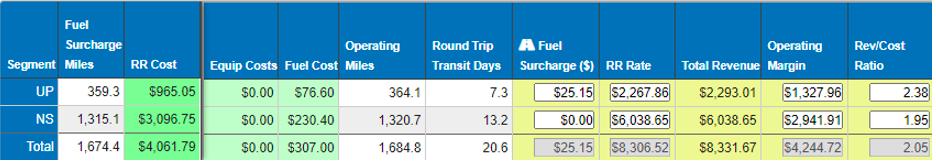 RVC how railroads price